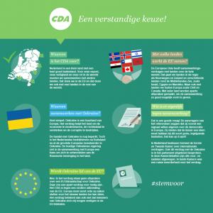 Waarom is CDA voor het samenwerkingsverdrag met de Oekraïne?